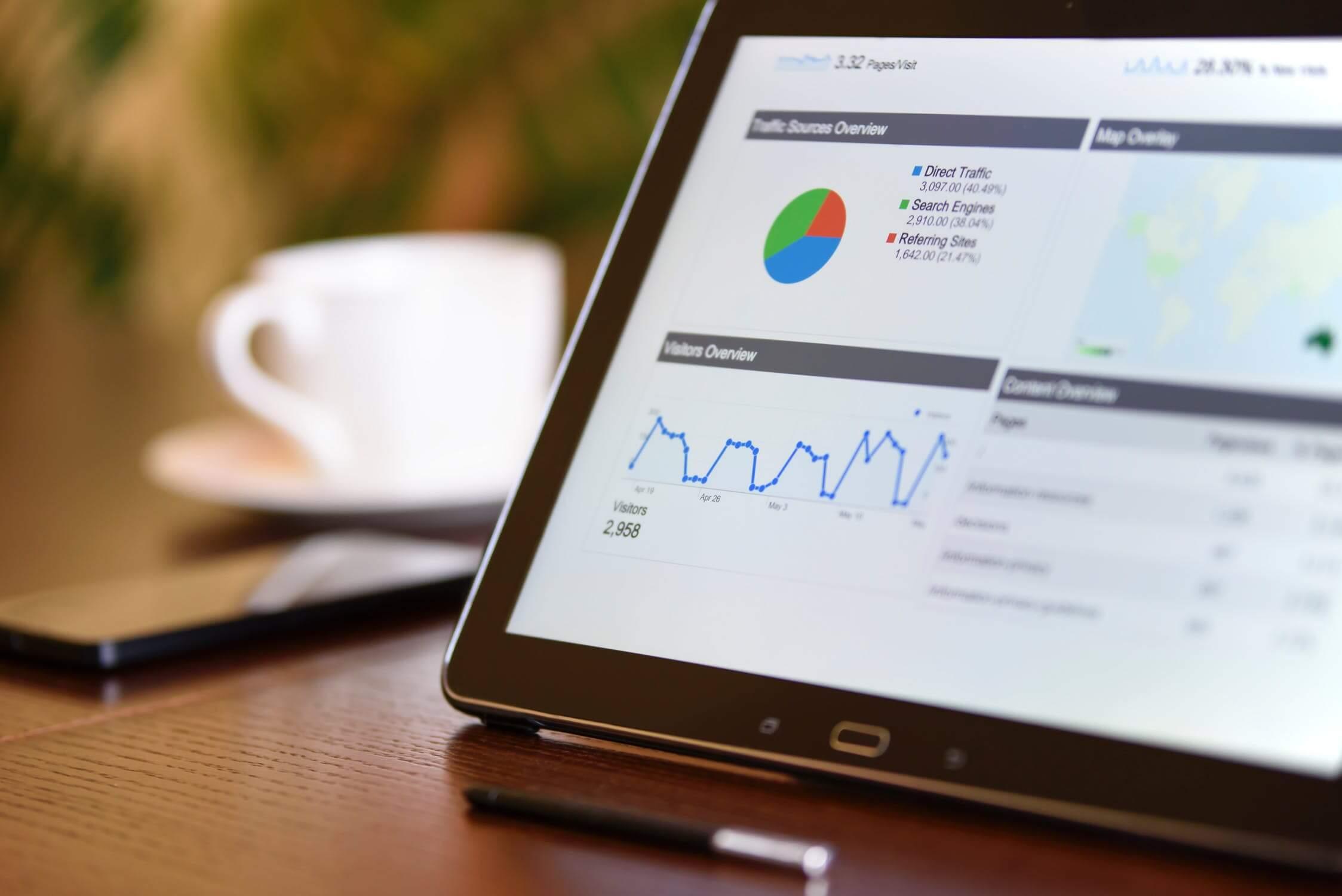 SEO Analse von KPI's